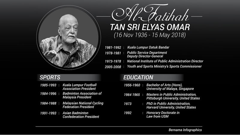 Malaysian sports scene pays tribute to Elyas Omar